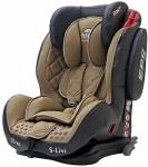 Фото Автокресло Rant Thunder Ultra isofix SPS (coffee)