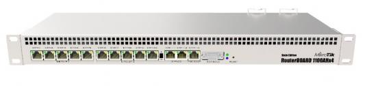Маршрутизатор Mikrotik RB1100AHx4 Dude edition 13x10/100/1000 Mbps RB1100Dx4 routerboard