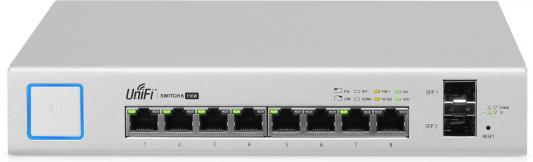 Коммутатор Ubiquiti UniFi Switch 8 150W управляемый UniFi 8 портов 10/100/1000Mbps PoE(150W) 2xSFP US-8-150W-EU wi fi мост ubiquiti litebeam 5ac 23 lbe 5ac 23 eu
