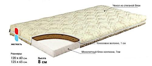 Матрас 125х65см Bombus Малыш (чехол БК, холлкон 6/кокос 1) карман на кроватку bombus светик розовый