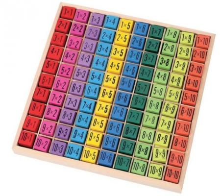 Развивающая игра Mapacha Таблица умножения развивающая игра таблица умножения