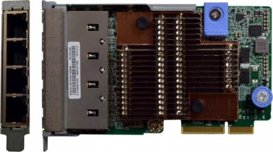 Адаптер Lenovo 7ZT7A00547 ThinkSystem 10Gb 4-port SFP+ LOM опция lenovo 00mj093 6gb sas 4 port host interface card