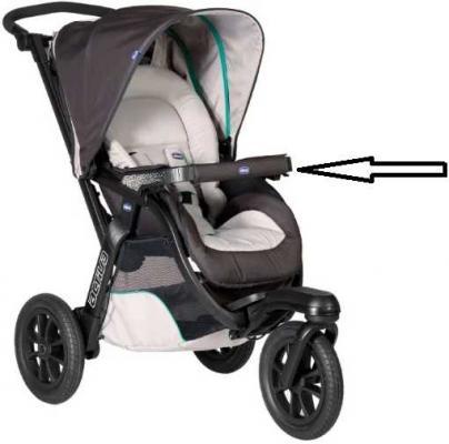 Бампер для коляски Chicco Activ3 (основа без ткани)