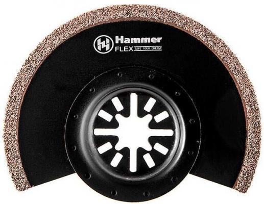 Купить Полотно пильное для МФИ Hammer Flex 220-027 MF-AC 027 RIFF диск, 85*0.6мм, керамика, раствор