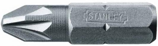 Бита ЭНКОР 19713 PZ1 25мм бита энкор 19702 шлиц 0 6х4 0мм 25мм