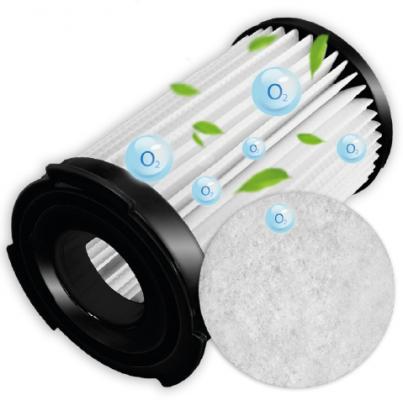 Набор фильтров для пылесосов Centek CT-2561 aquasanita 2561 бежевый
