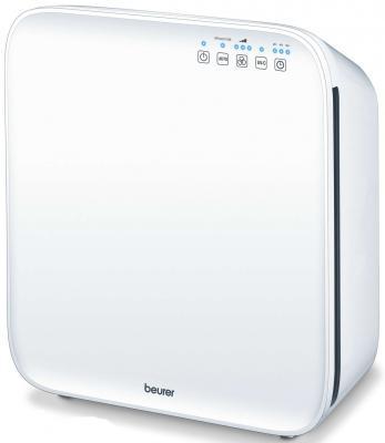 Воздухоочиститель Beurer LR300 60Вт белый igal szleifer polymer and biopolymer brushes for materials science and biotechnology