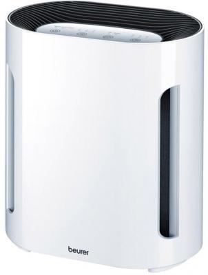 Картинка для Очиститель воздуха Beurer LR200 белый