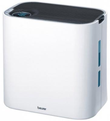 Воздухоочиститель Beurer LR330 35Вт белый воздухоувлажнитель воздухоочиститель bork q710