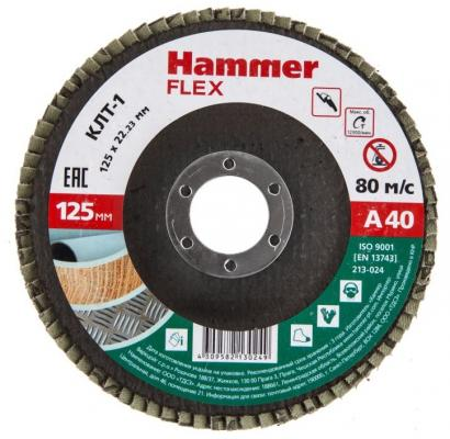 125 Х 22 Р 40 тип 1 КЛТ Hammer Flex SE 213-024 Круг лепестковый торцевой 125 х 22 р 60 тип 1 клт hammer flex 213 008 круг лепестковый торцевой