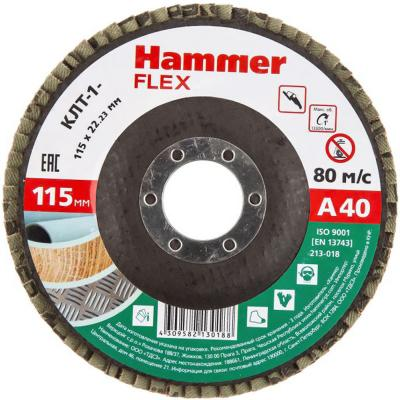 Круг лепестковый торцевой 115 Х 22 Р 40 тип 1 КЛТ Hammer Flex SE 213-018 115 х 22 р 60 тип 1 клт hammer flex 213 002 круг лепестковый торцевой