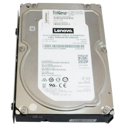Жесткий диск Lenovo 1x8Tb 7.2K 4XB7A14101 3.5