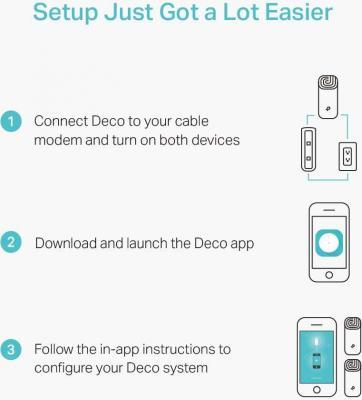 Картинка для Wi-Fi роутер TP-LINK Deco M4 (2-pack) 802.11abgnac 1167Mbps 2.4 ГГц 5 ГГц 2xLAN LAN белый