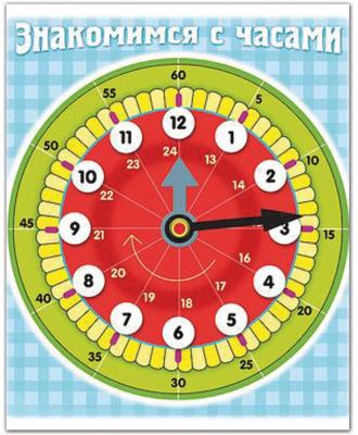 """Игра обучающая А5, """",Знакомство с часами"""",, HATBER, Ио5 11458, U007298"""