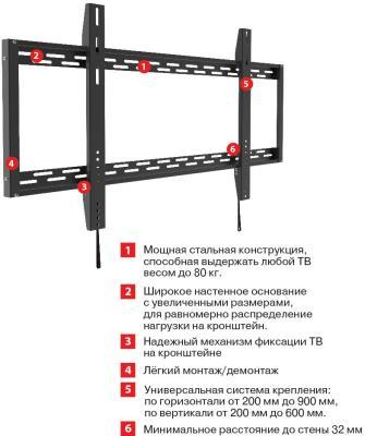 Фото - Кронштейн для телевизора Arm Media PT-100 черный 55-100 макс.80кг настенный фиксированный кронштейн