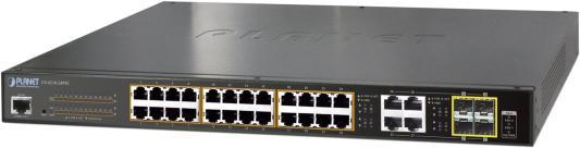 IPv6/IPv4, 24-Port Managed 802.3at POE+ Gigabit Ethernet Switch + 4-Port Gigabit Combo TP/SFP (220W)