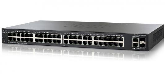 Коммутатор Cisco SLM2048T-EU (SLM2048TEU) коммутатор cisco slm2048t eu