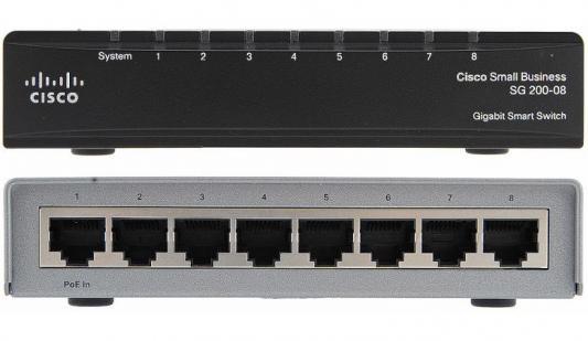 Коммутатор Cisco SLM2008T-EU (SLM2008TEU) коммутатор cisco sb slm248gt eu