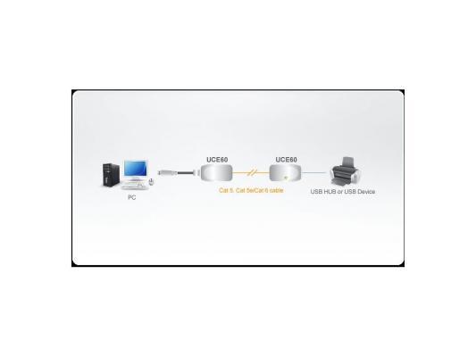 Фото - Кабель удлинитель USB 1.1 AM/AF Aten UCE60-AT до 60 метр.(через RJ45, по витой паре. Без патч-корда в комплекте), питание от шины удлинитель usb amaf rj45 vcom по витой паре до 45 0 метров