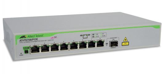 Коммутатор Allied Telesis AT-FS708/POE-50 неуправляемый 8 портов 10/100Mbps 1xSFPuplink PoE коммутатор hp e1910 8 poe управляемый 8 портов 10 100mbps poe jg537a