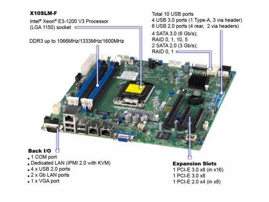 "Серверная платформа SuperMicro SYS-5018D-MTF 1U LGA1150 C224 4xDDR3 4x3.5"" SATA 2xGigabit Ethernet 350 Вт"