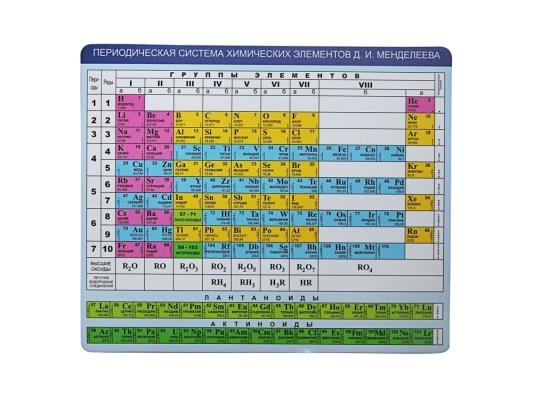 Коврик для  мыши CBR  CMP 023 химия
