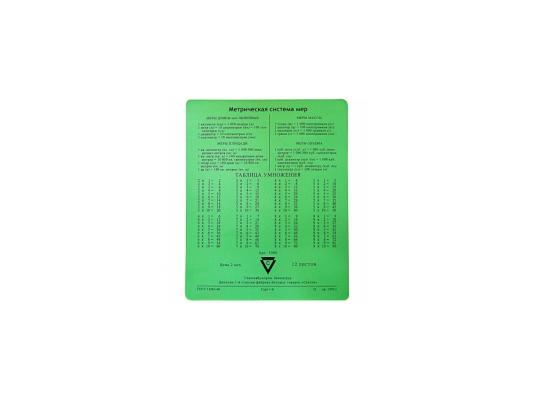 Коврик для мыши CBR CMP 024 арифметика коврик для мыши cbr cmp 027 english
