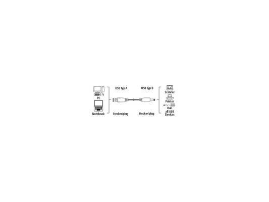 Кабель USB 2.0 AM-BM 1.8м Hama H-53742 позолоченные контакты черный кабель usb 2 0 a micro b 0 75м позолоченные контакты черный hama h 78490