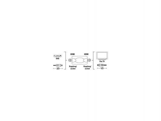 Адаптер HDMI Hama серебристый H-42533