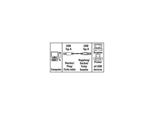 Кабель удлинительный USB 2.0 AM-AF 1.5м Hama серый H-53725 кабель hama h 54589 usb 2 0