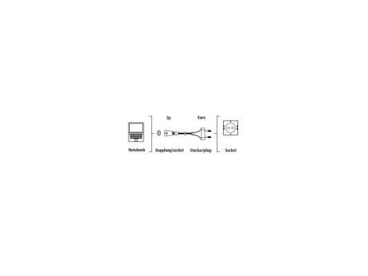 Кабель питания для бытовой электроники 0.75м Hama H-39663 черный кабель hama h 41841 питания serial ata 150 300 внутренний 0 2 м