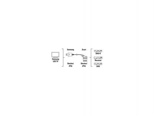 Адаптер Hama Special Samsung SCART(m)-Samsung(m) черный 122246