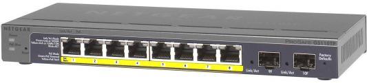 Коммутатор Netgear GS110TP-200EUS управляемый 8 портов 10/100/1000Mbps 2xSFP коммутатор ubiquiti edgeswitch 16 150w управляемый 16 портов 10 100 1000mbps poe 2xsfp es 16 150w