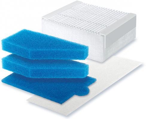 Набор фильтров для пылесоса NeoLux HTS-02 для Thomas