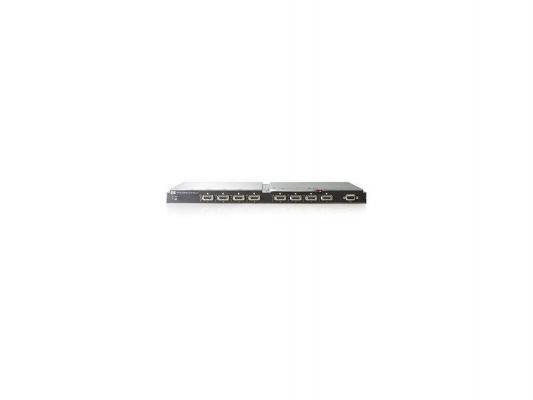 Коммутатор HP BLc 4X DDR IB Switch Option Kit 410398-B21  - купить со скидкой