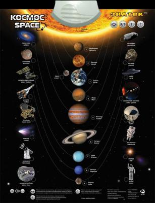 Электронный звуковой плакат Знаток Космос 70100 знаток электронный звуковой плакат космос