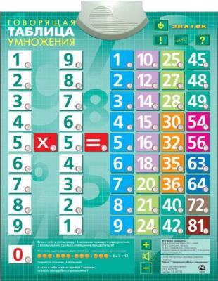 Электронный звуковой плакат Знаток Таблица умножения 70024