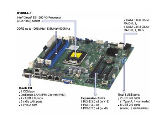 лучшая цена Серверная платформа Supermicro SYS-5018D-MF