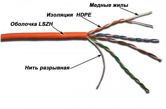 Фото - Кабель Lanmaster UTP кат.5E 4 пары 305м LAN-5EUTP-LSZH кабель витая пара u utp 5e кат 4 пары lanmaster lan 5eutp pt lszh lszh оранжевый 305м в кат