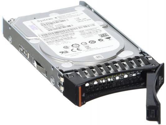 "Жесткий диск 2.5"" 1Tb 7200rpm SATA Lenovo 81Y9730"