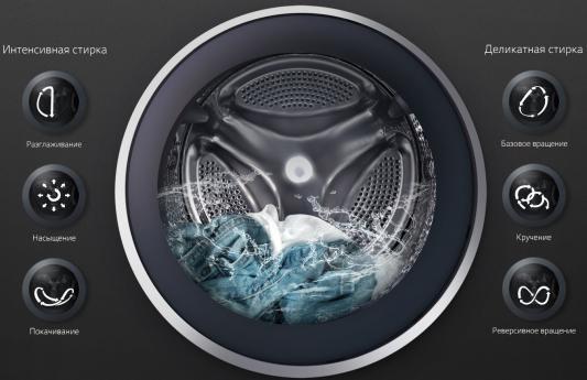 Стиральная машина LG FH2A8HDM2N белый от 123.ru