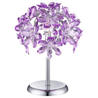 все цены на Настольная лампа Globo Purple 5142-1T