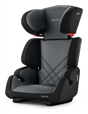 Автокресло Recaro Milano Seatfix (carbon black)