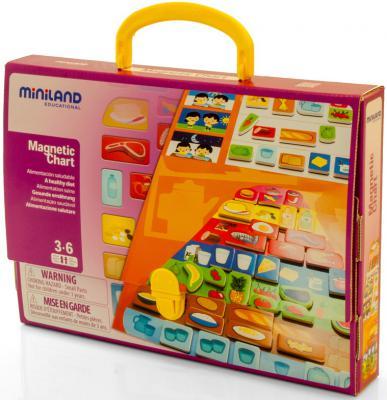 """Магнитная доска Miniland """"Здоровое питание"""" 31946"""