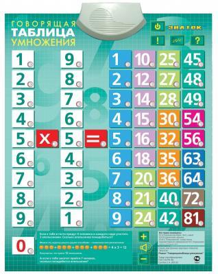 Электронный звуковой плакат Знаток Таблица Умножения 70024/PL-03-UM