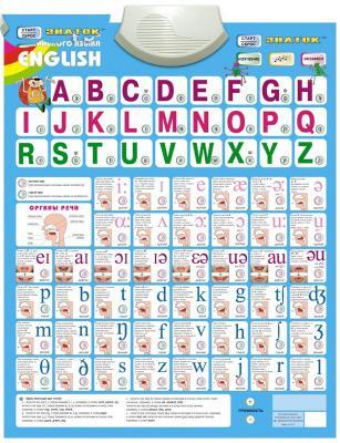 Купить Электронный звуковой плакат Знаток Английская Азбука 70110/PL-01-EN, Обучающие плакаты для детей
